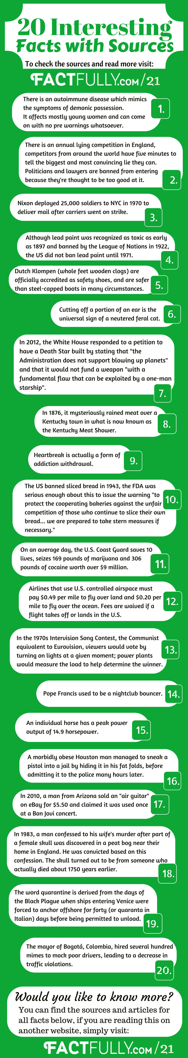 20 Interesting Facts And Stories. Here are the sources: . 20 Interesting Facts with Sources To check the sources and read more visit: FACT'S / MI There is an au