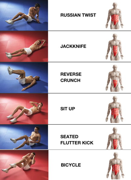 Abs workout. Skinny guys without abs, it's time to train what you can easily achieve, like fat guys with big (flabby) biceps.. RUSSIAN TWIST REVERSE SIT UP SHED