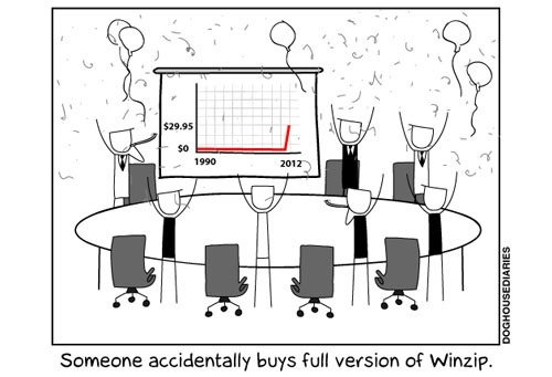 "Accident. win. Someone accidentally buys full version of Winzip.. ""Well this day has been awesome! First we make our first sale, and now we get a party! Speaking of, how much did this set of party stuff cost?"" """