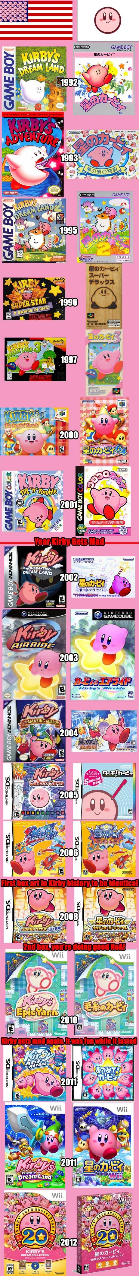 After 9/11, Kirby becomes strangely angry on American boxart. .. Fixed