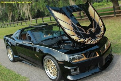 Bandit Style. .. On anything but a Trans Am, that looks like heresy.