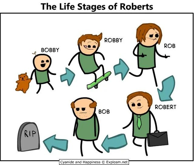 bob. .. Rob is short for robthew