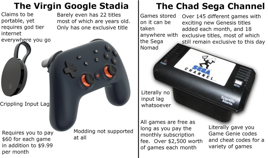 ceaseless splendid Chamois. join list: TangtsHomegrownOCMemes (66 subs)Mention History.. The only one who thinks Google Stadia is a good idea, are the Google execs who think they can trick people into buying the thing.