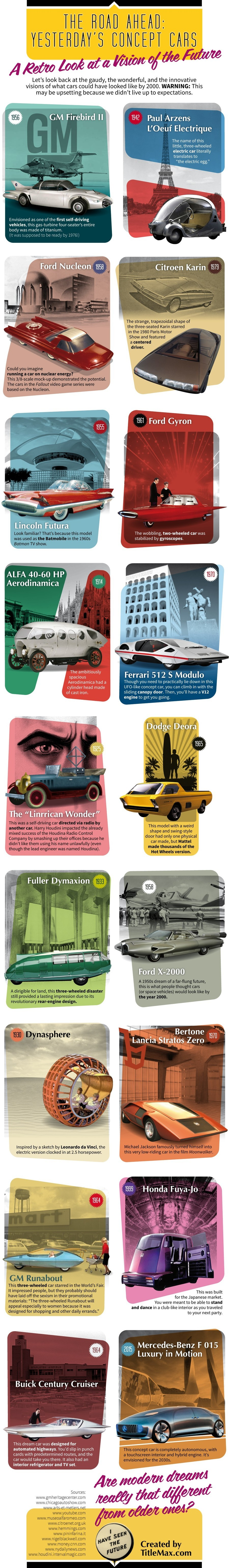 Concept Cars You'll Never Get to Drive. This is a list of 18 concept cars that could have changed the automotive industry but they never came to fruition. From