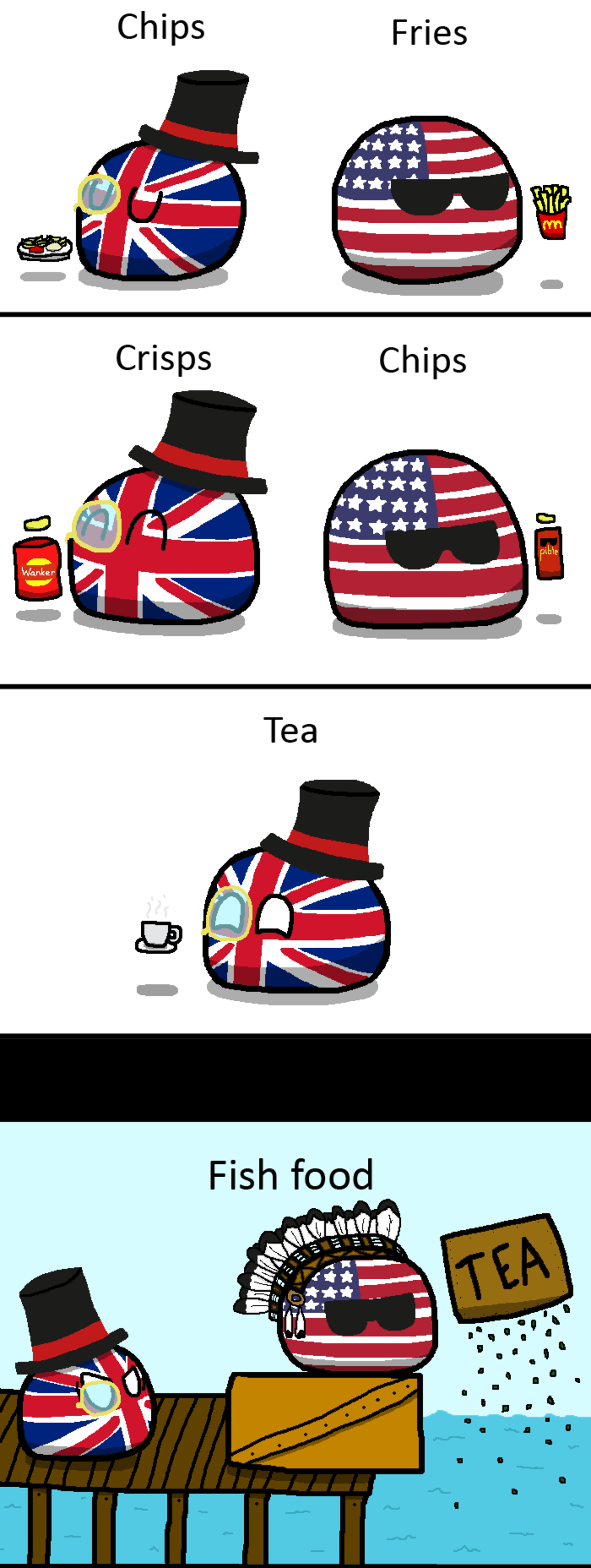 Cultural differences. ..