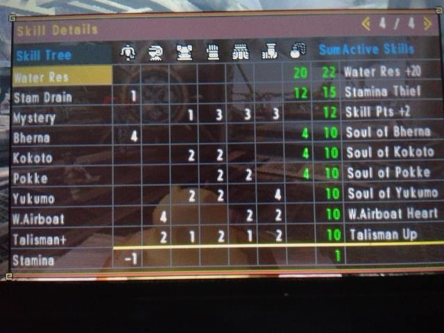 Dark Souls x MonHun DLC. .. I don't get it
