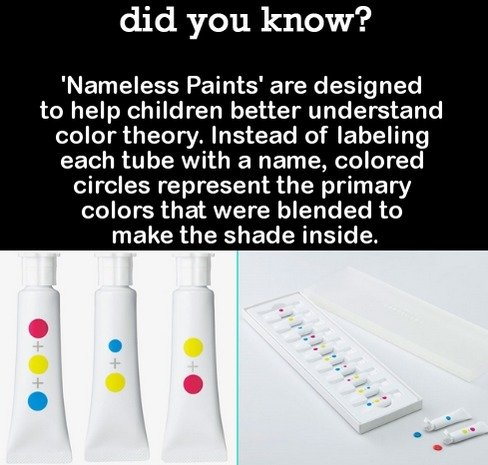 DYK Comp #104. . did you know? Nameless Paints' ':, designed be help children better understand cedar weary. Instead cf labeling each tube with [E name, calmed