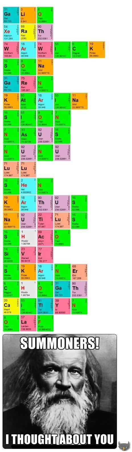 Elements. . VIII% fill. swain is best champion