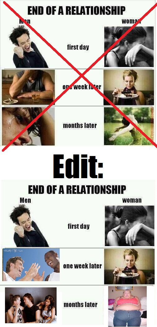 End of a relationship: reality. Someone posted the first one on Facebook, and I had to change it to reflect reality.. END III' ll (lolligirl, h' lla' , mums lat