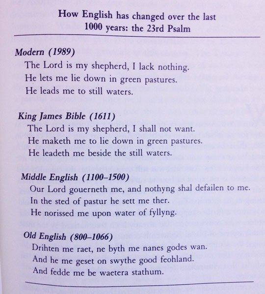 English has gotten lazy as hell.. I think the move from old to Middle was good but middle was some poetic !. How English has changed our the last 1000 years: th