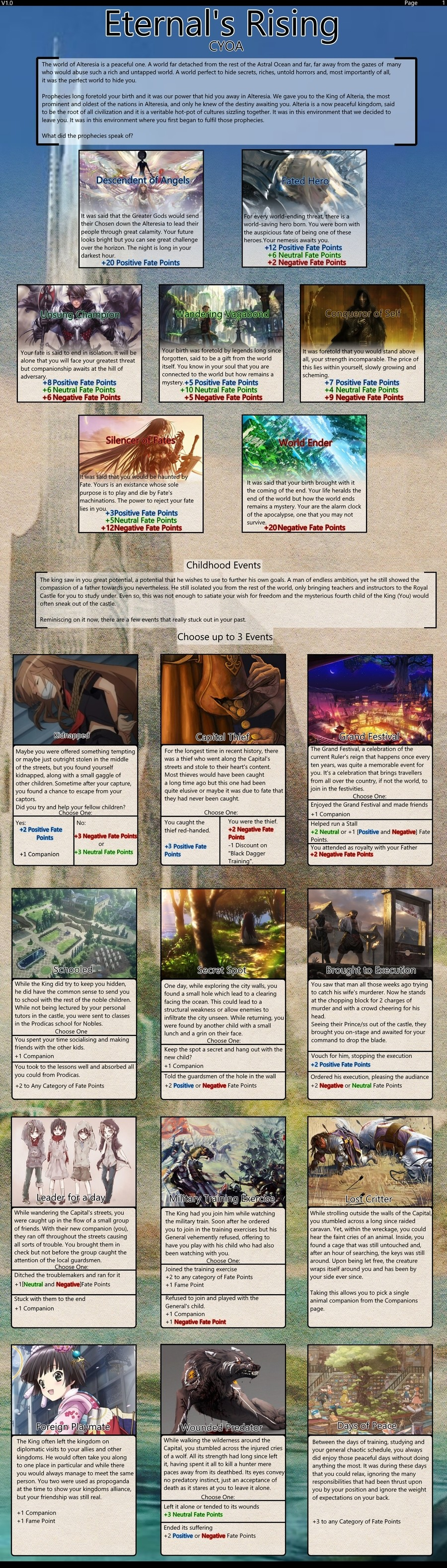 Eternal's Rising CYOA. This is huge.. This is possibly the biggest cyoa I've seen.