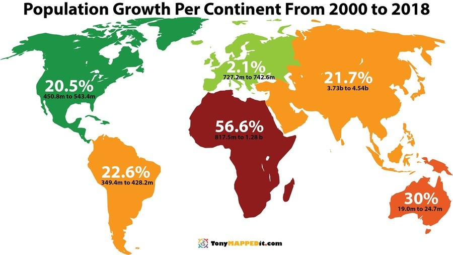 europe. .. population growth inversely proportional to wealth/intellect/progressivity.
