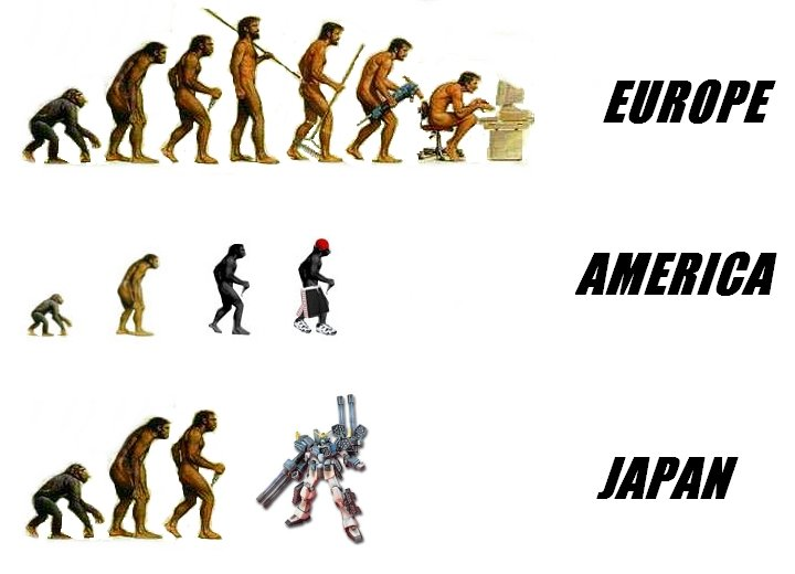 Europe, America Japan. .. oh Japan and your robots we americans would not know what to with out you