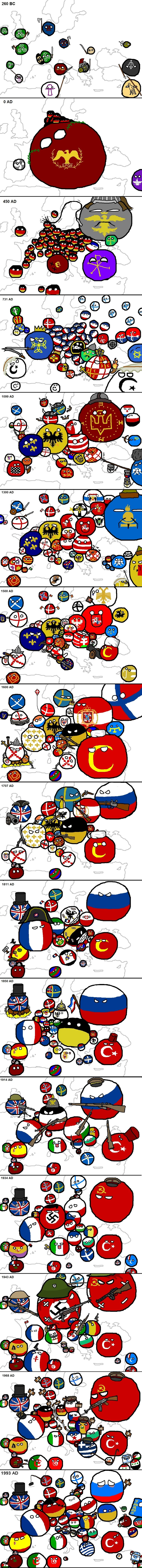 Europe through the ages. not mine.. Everyone always forgets about Andorra...