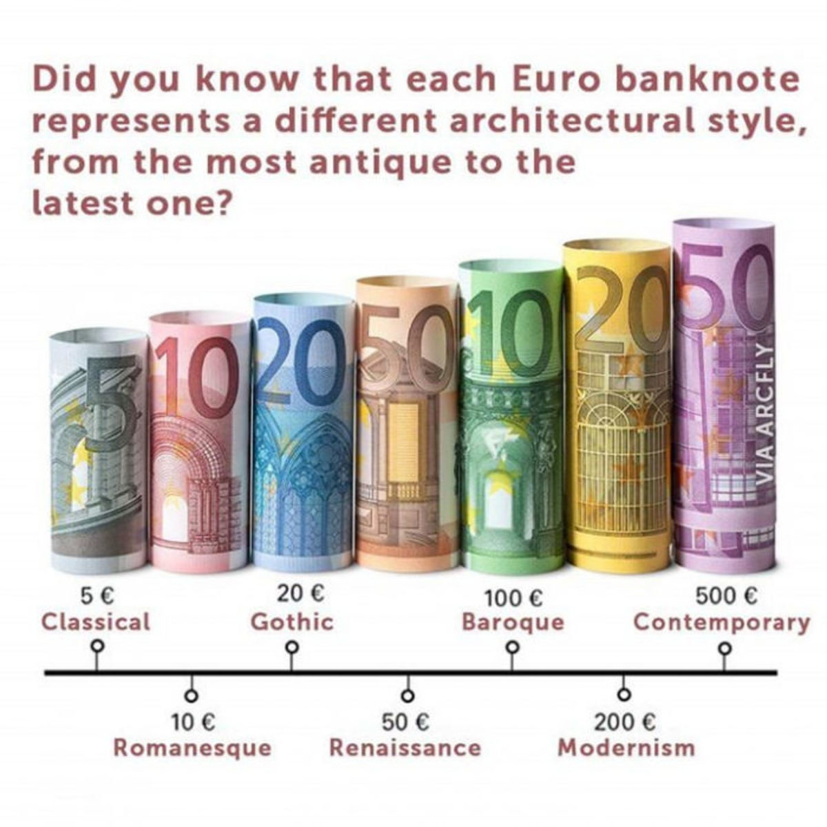 European Heritage. .. My broke ass didnt even know we had 500 euro bill. Let alone what buildings are on them.