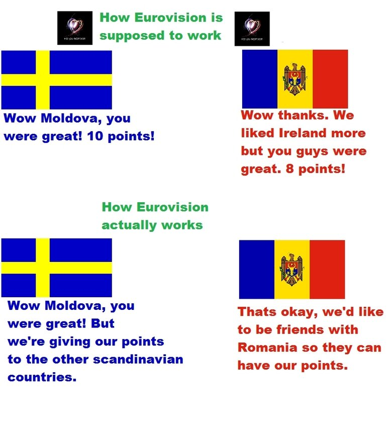 """Eurovision. . How Eurovision is supposed to work Wow Moldova, ya"""" Wow ,, We were great'. """" points'. liked more but you guys were great. points'. Thats okay, we'"""