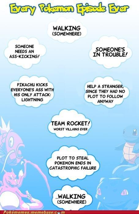 Every Episode. .. Pokemon in a nutshell.