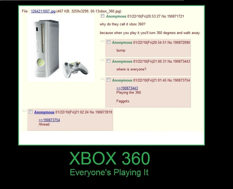 Everyone's Playing It. This puts to end the debate over PS3 vs. XBOX 360. why do they call it xbox 360? because when you play it yew turn 360 degrees and walk a
