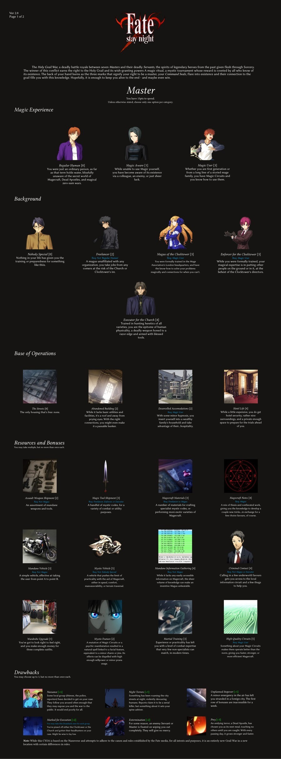Fate/Stay ht CYOA. Third try is the charm... It's been a bit of a wait, but with the influx of CYOAs, I feel like the late posting is fine. Let me know your cho