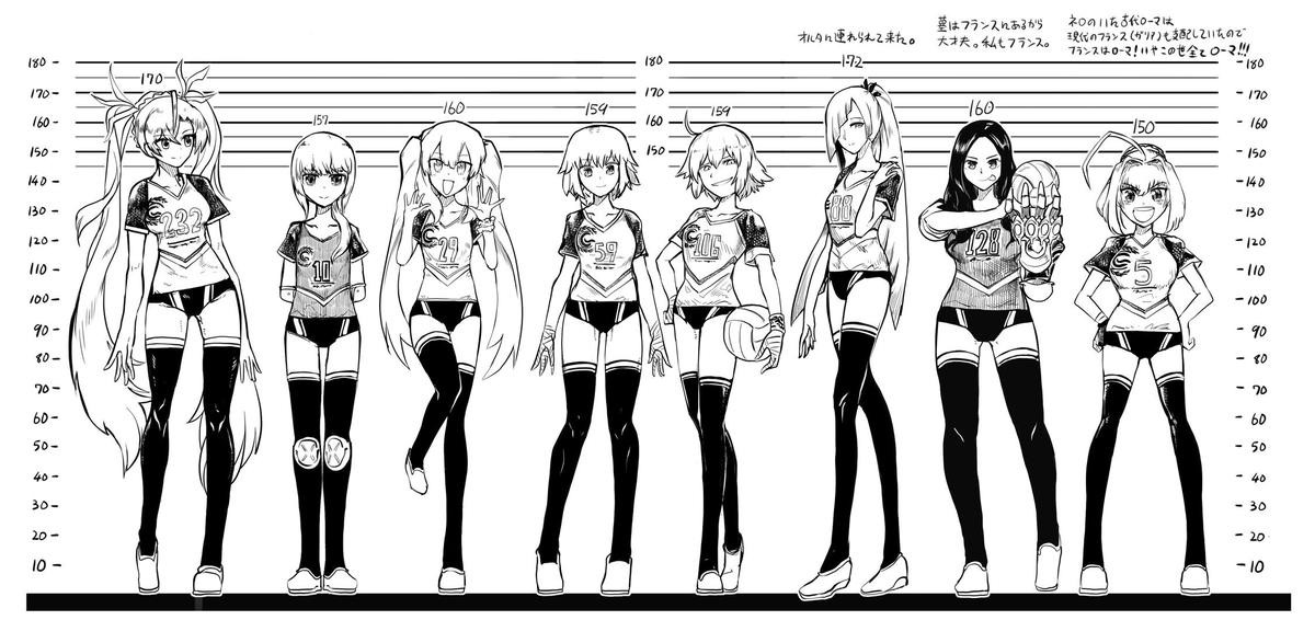 Fate/Volleyball Order. by teke-emon.. When it comes time to pick teams.