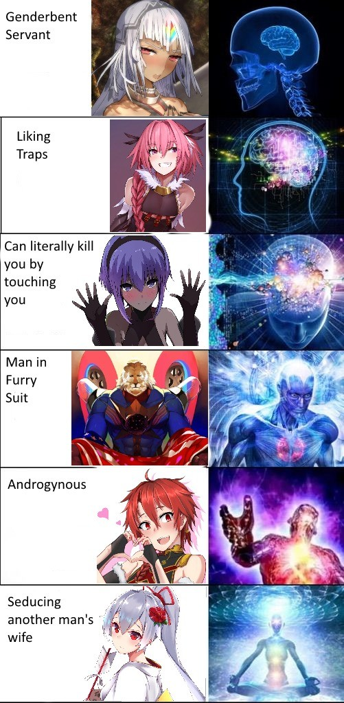 Fetish. Source tastein_waifus/ join list: Fate (419 subs)Mention History join list:. I just like my gramps
