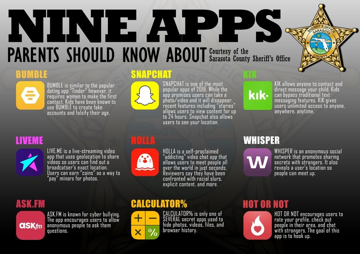 """Florida sheriff releases infographic of """"dangerous"""" apps. Oh no. My kids feewings may get hurt.. Glad to know the cops are finally cracking down on these shady apps. Like that flashlight app that keeps asking for access to my contacts, browser history, soci"""