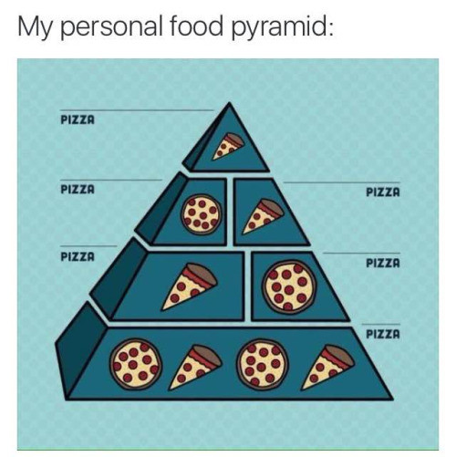 Food Pyramid. . N/ y personal food pyramid:. >>#1, Grains. Fats. Dairy. Tomato(Veggie and Fruit). Meat Pizza is the perfect food pyramid. join list: PizzaMention History