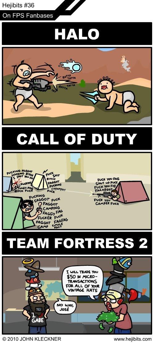 Gamers. description. Hejibits #35 utr, On FPS Fanbases C __ muse HATE lif, 2010 JOHN KLECKNER
