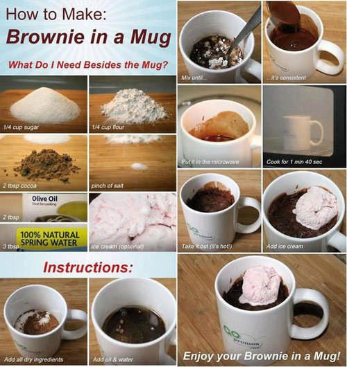 Instant Brownie. Sauce: . How to Make: Brownie in as Mug What Du I Need Besides the Mug? 2 Min alh: UM HINDI 2 my wmm Enjoy vii' i' in a Mug!. <------------- 99% of Fjers reaction