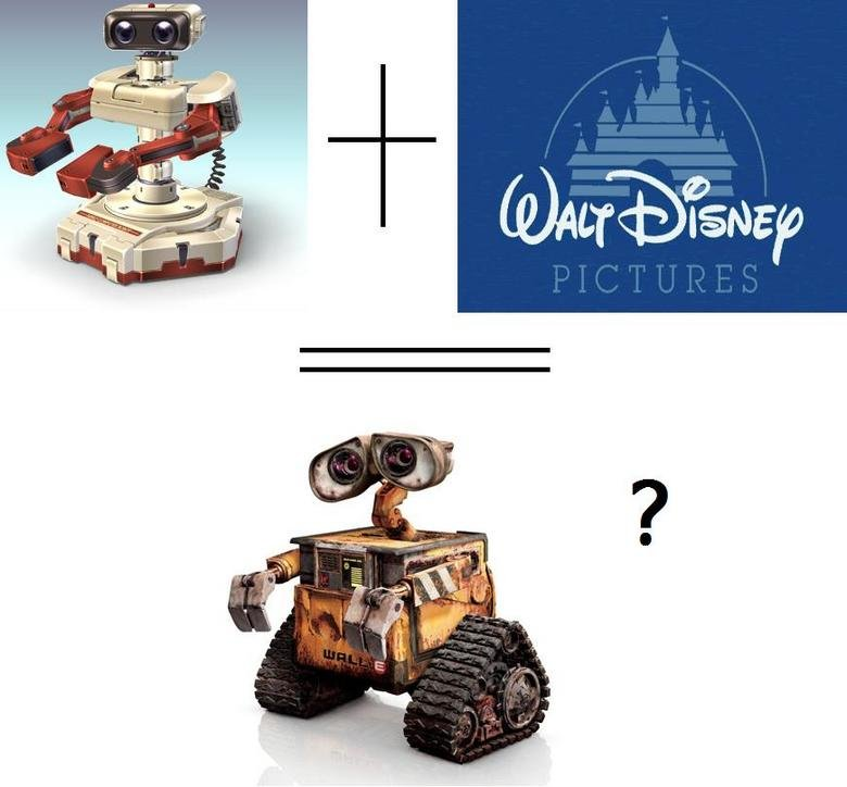 IT CANNOT BE UNSEEN!. one day i suddenly realized it.. Number 5 from short circuit