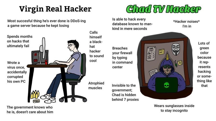 Know the difference. .. You'd be surprised how much 'hacking' actually takes place on a computer.