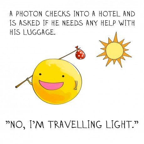 Look at all that light. Ooday ouyay owknay ehthay Uffinmay Anmay?. l PHOTON CH EANS INTO l HOTEL FIND IS FLAKED IF HE NEEDS TINY HELP WITH NO, PM TRAVELLING LIG