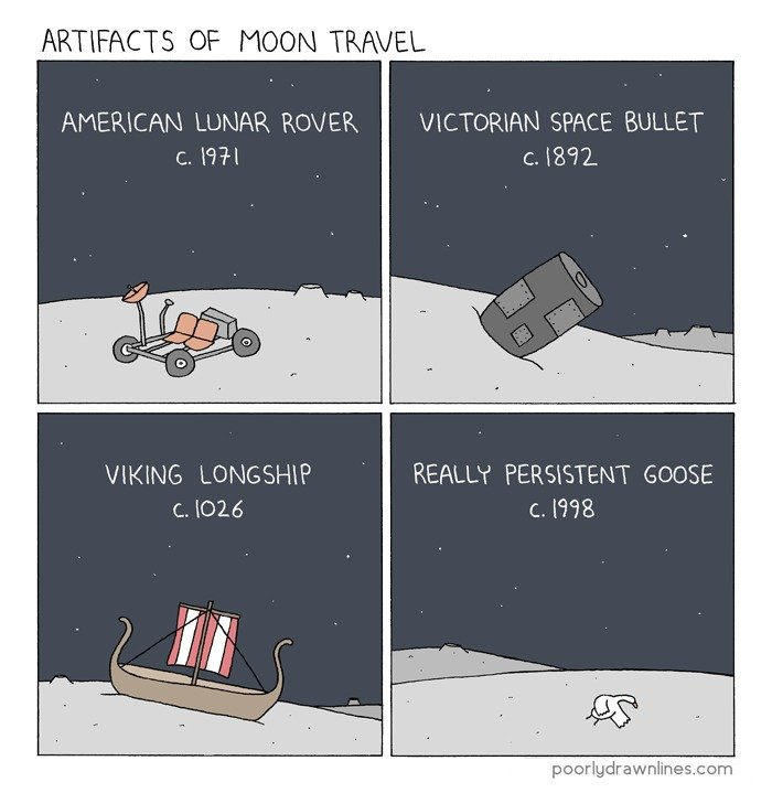 Moon. Source: poorly drawn lines. h' OF MOON TRAVEL VIKING LUNGS! -HP SPACE BULLET PERSISTENT GOC) SE