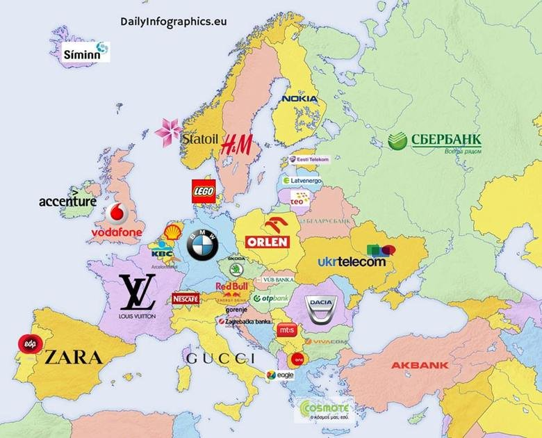 Most Valuable Brands In Europe. .. I'm surprised the England one is not BT.