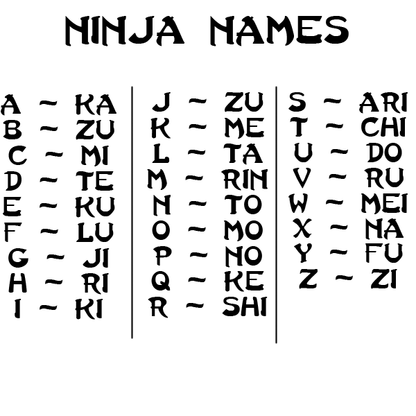Ninja names. find ur ninja name ^.^<br /> EDIT: wow 34 comments and only 7 thumbs?? wow thanks alot. till/ utilises. katotefu <<< dd anyone else say their name in a quick japanese voice