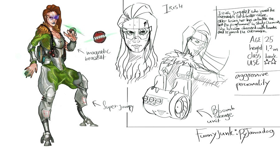 Overwatch OC character. Hi guys, i made this character! Gonna upload it to some overwatch forum. Hopefully someone might be interested in my art, this way :5) c