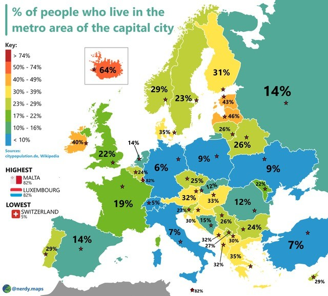 Percent of people who live in the capital. .. People who live in capitals are pompous and full of themselves, them. Provincial rulz!
