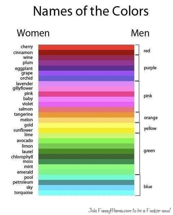 Pool?. Yes, pool... personally i'd classify that bottom purple as a blue. This is very true though.