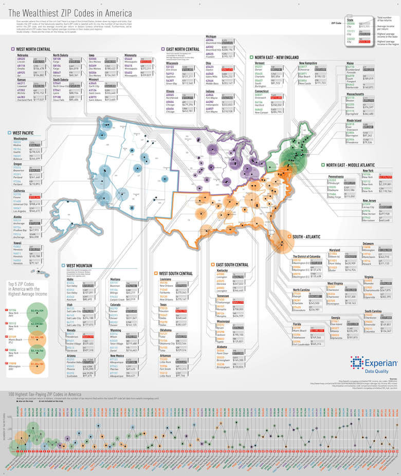 Richest Zip Codes in the US by State. If you're looking for a better version to view for zooming, etc, try this: .. NY ftw?
