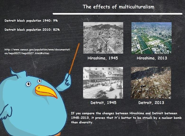 """s. . The effects of multiculturalism D: blank 1940: blank 2010: hrty/ I . tant/ popula' thort/ wwy/ Detroit, I 945 If win dorrar"""" the changes human Hiroshima an"""