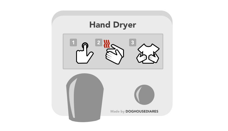 Scumbag Hand Dryer. .