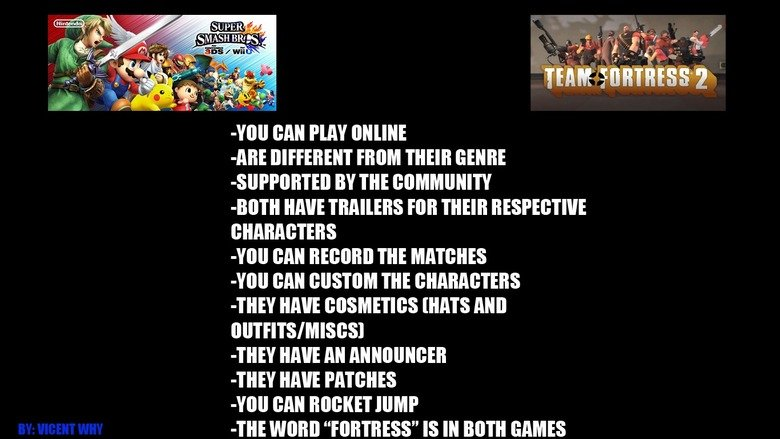Super smash vs team fortress 2. Not by me. TEAM Nla' BAH HAY , BE AM SHIIM THEM GENRE BY m aim HAVE Kit THEIA RESPECTIVE CHARACTERS BAH m MATCHES THEY HAVE [HAT