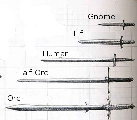Sword Sizes. .. Is that a euphemism or something?