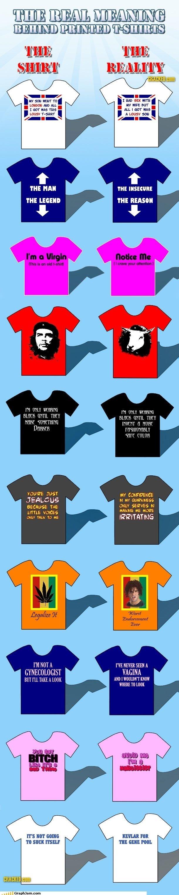 T Shirt Meaning. hi. tittel tilight', l. ' ilt I I ear was 114:: I tfor. ifinllt JUST ESE Eh WEE THE LITTLE GNI TALE TC.' Tilt PM NUT A GYNECOLOGIST IT' S INT T