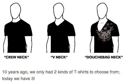 """T shirt types. . BEEN NECK"""" """"If HES!"""" THEE NECK"""" IO years only had 2 kinds choose tram; today we have 31.. Fixed."""