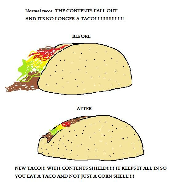 taco revalation. . Nu: -ma. l tuna. -:2 THE CONTENTS FALL OUT AND TIE NO LANGER. AT. BEFORE WITH CONTENTS ITEMERS HALL IN so YOU EATA TACO AND NOT JUSTA EDEN. how you gonna get the tortilla to get that shape..?