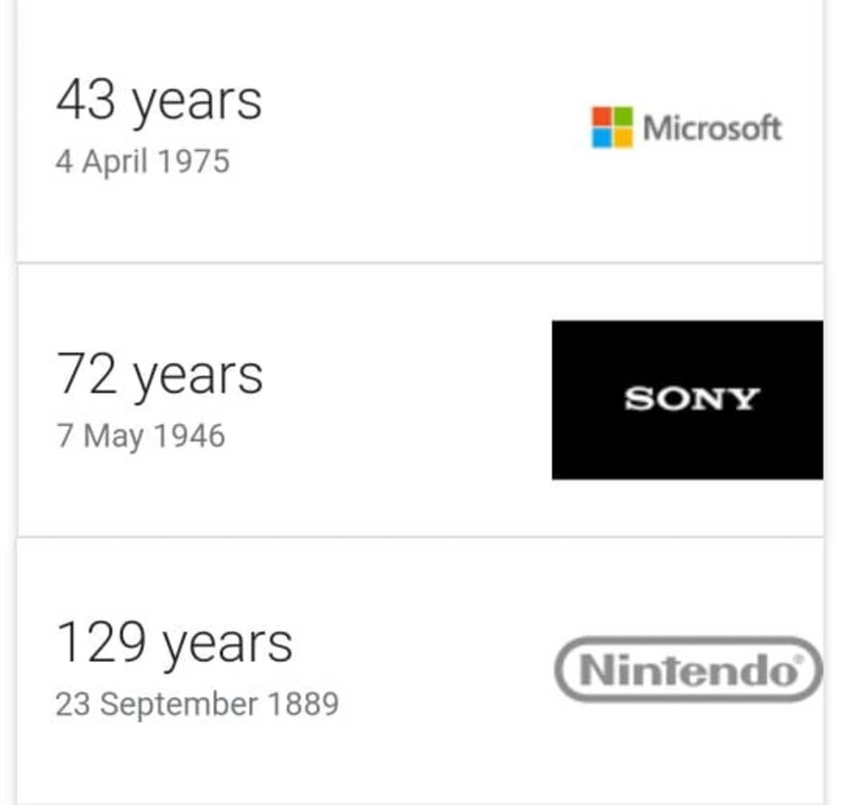 """The anniversary of the Elders. join list: VideoGameHumor (1700 subs)Mention History.. Nintendo be like """"I served in the war"""" """"Which war"""" """"All of them"""""""
