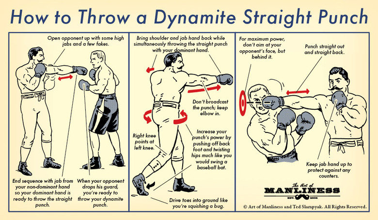 the art of manliness. . How Throw a Dynamite Straight Punch Upon up with EDEN high Bring shoulder and ial, hand back while, Fbr maximum Pump; mm; tho stroight p