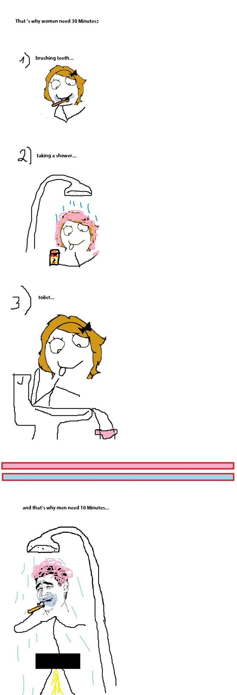 the bathroom.... that´s why!. That 's why women need 30 Minutes: 4) brushing teeth... R] taking a shower... and that' s why men need 10 Minutes.... Who goes to the bathroom AFTER they shower? That defeats the purpose of showering....