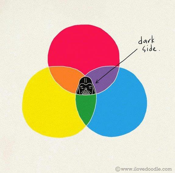 The Dark Side.... .. I remember the 8th grade.
